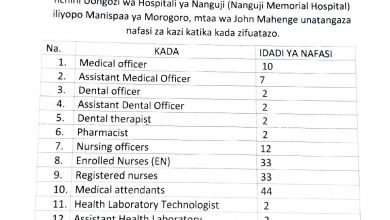 Photo of 186 Job Opportunities at Nanguji Memorial Hospital Morogoro – Various Posts