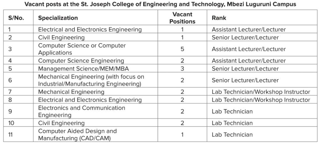 23 Jobs at the St. Joseph College of Engineering and Technology Mbezi Luguruni Campus
